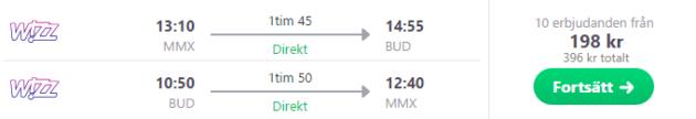 Malmö to Budapest