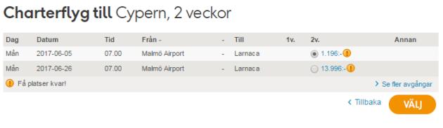 Cyprus Flight