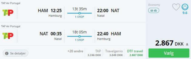 12 Tage Brasilien