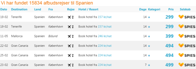 Canary Islands Flights